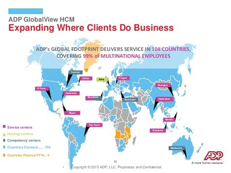 adp solving global hcm issues  leading technology