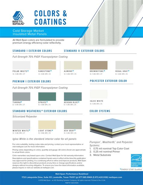span color colors metl span insulated wall panels roof panels