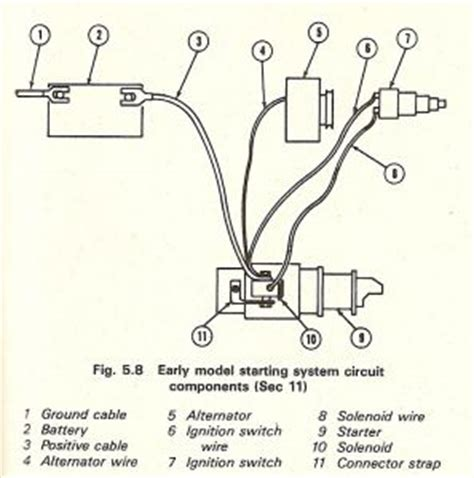 1996 Jeep Starter Solenoid Wiring by 1975 Other Jeep Models Starter Will Not Kick