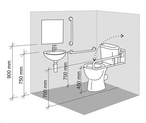 comment cuisiner du choux blanc chaise wc pour handicape 28 images accessoires sanitaire pour handicapes chaios chaise de