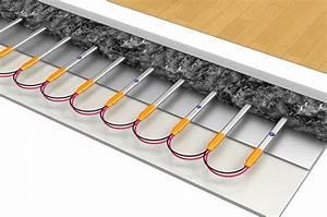 Sol Chauffant Électrique : quel prix pour un plancher chauffant rayonnant ~ Melissatoandfro.com Idées de Décoration