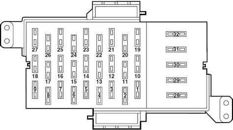 ford crown victoria   fuse box diagram