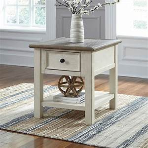 Antiquity, End, Table