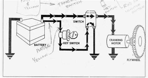 basics of automotive electronics ignition key