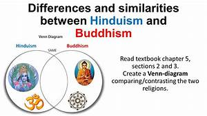 Differences And Similarities Between Hinduism And Buddhism