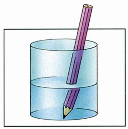 Refraction Experiment Pencil Water Reflection Glass Bent