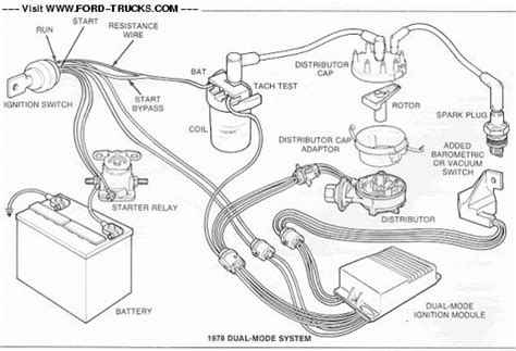 Wiring Diagram For Ford Truck Trucks