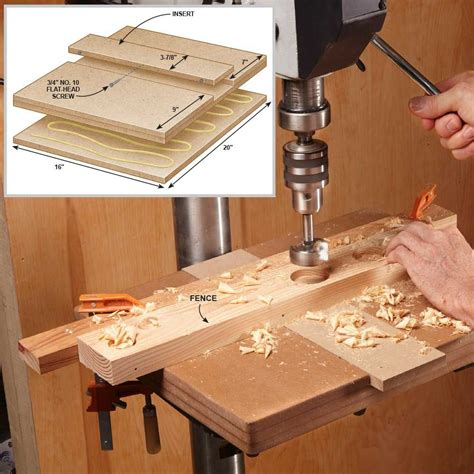 dirt simple woodworking jigs   woodworking