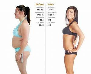 Clen Weight Loss Cycle