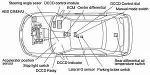 Dccd Subaru Sti Explained