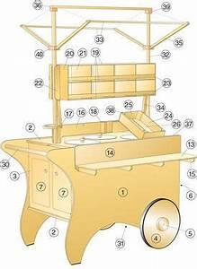 Verkaufsstand Selber Bauen : marktstand selber bauen marktideen pinterest marktstand eiswagen und verkaufsstand ~ Orissabook.com Haus und Dekorationen