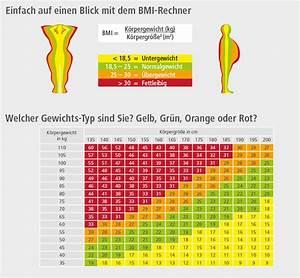 Ibm Berechnen : body mass index berechnen und mit modifast zum wunschgewicht ~ Themetempest.com Abrechnung