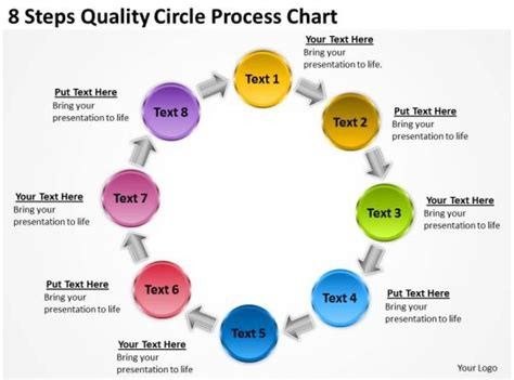 management consultant business  steps quality circle