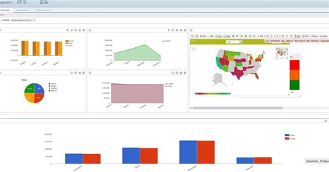 create templates pentaho create dashboards in minutes with open source todo bi
