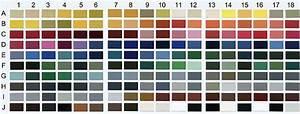 simulateur couleur facade maison tester vos couleurs de With couleur facade maison moderne 15 simulateur peinture tollens excellente nuancier peinture