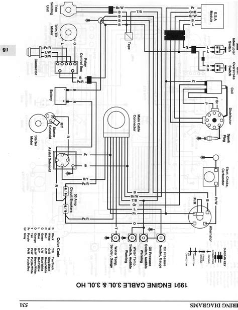Chri Craft 350 Wiring Diagram by I A 1991 Craft With A 3 0 Omc Cobra Engine And I Just