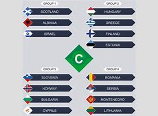 UEFA Nations League Free Bets & Betting Offers For All