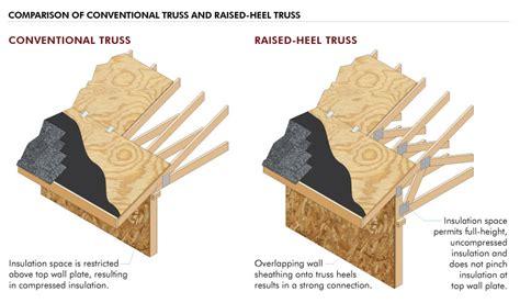 raised heel trusses apa the engineered association