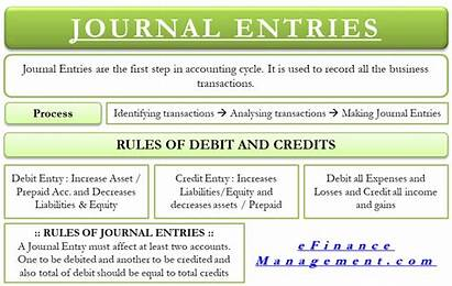 Journal Entry Entries Accounting Example Rules Problem