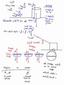 Worksheet Force Diagrams Answers
