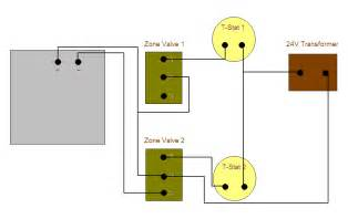 similiar 4 wire zone valve wiring diagram keywords zone valve wiring diagramon erie zone valve wiring diagram