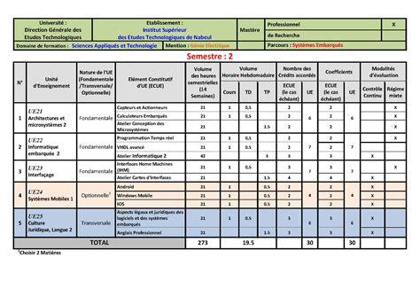 modèle plan de formation plan de formation master syst 232 mes embarqu 233 s