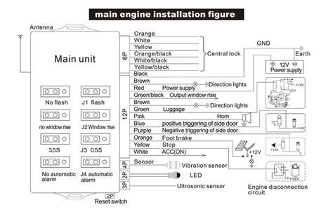 Flip Key Remote Start Car Alarm Auto Arm Central