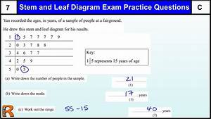 Stem And Leaf Diagrams Gcse Foundation And Higher Maths