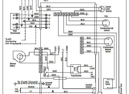 dayton gas furnace wiring diagram dayton heater gas valve wiring diagram dayton get free