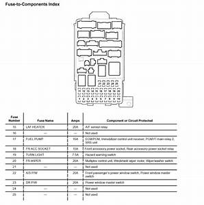 2006 Honda Element Fuse Box Diagram
