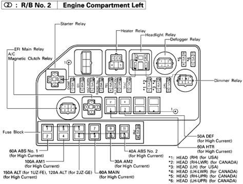 95 Lexu Es300 Fuse Box Diagram by Fuse Box Club Lexus Forums