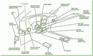 2001 Infiniti Qx4 Fuse Box Diagram  U2013 Auto Fuse Box Diagram