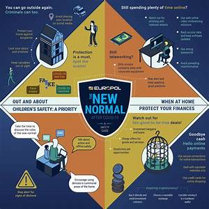 Safety-guide-infographic-new-normal-by-europol