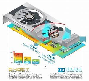 Xfx Radeon Hd 7750 Black Edition Video Card
