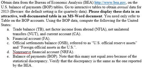 bea bureau obtain data from the bureau of economic analysis