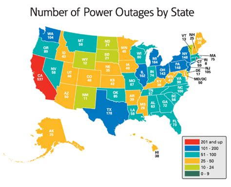 people affected  power outages   energy