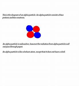 The Structure Of The Atom  Rutherford U0026 39 S Experiment
