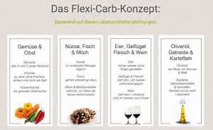 Lebensmittel für diät