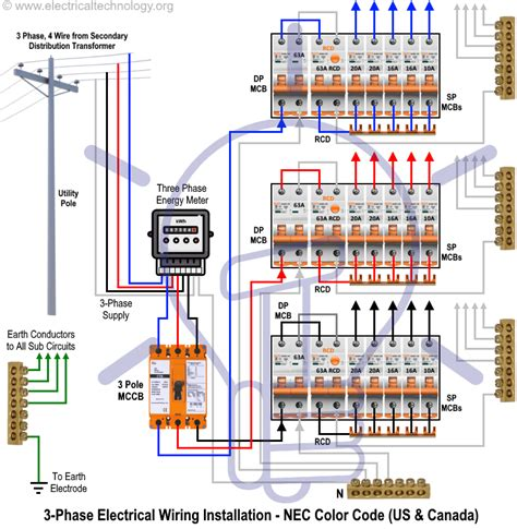 3 phase motor wiring colours impremedia net