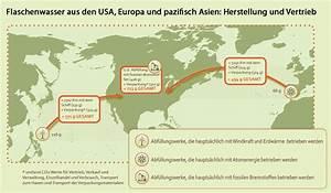 Carbon Footprint Berechnen : co2 bilanz ~ Themetempest.com Abrechnung