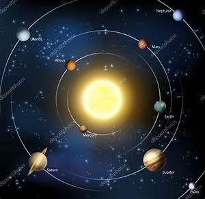 Solar System Diagram  U2014 Stock Vector  U00a9 Krisdog  114357296
