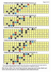 Best 25  Blues Scale Ideas On Pinterest