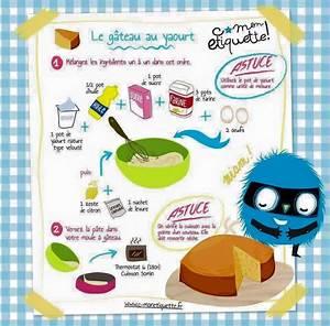Recette De Gateau Pour Enfant : 30 fiches recettes illustr es pour les enfants les recettes de babeth ~ Melissatoandfro.com Idées de Décoration