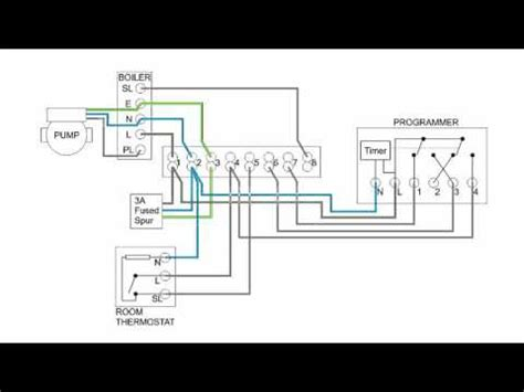 Central Heating Electrical Wiring Part Plan Youtube