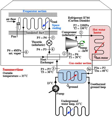 Precision Fuel Wiring Diagram Ford Ranger by Me328 2012 Take Home Quiz1
