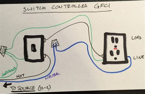 wire a switch to power a gfci outlet electrical diy