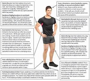 Diagnose Back Pain Chart