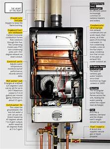 Tankless Water Heater Buyer U0026 39 S Guide  U2013 How To Buy A
