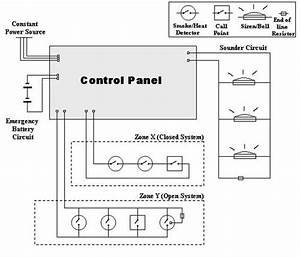 Addressable Smoke Detector Wiring Diagram