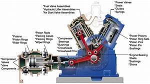 Compressor Parts Details